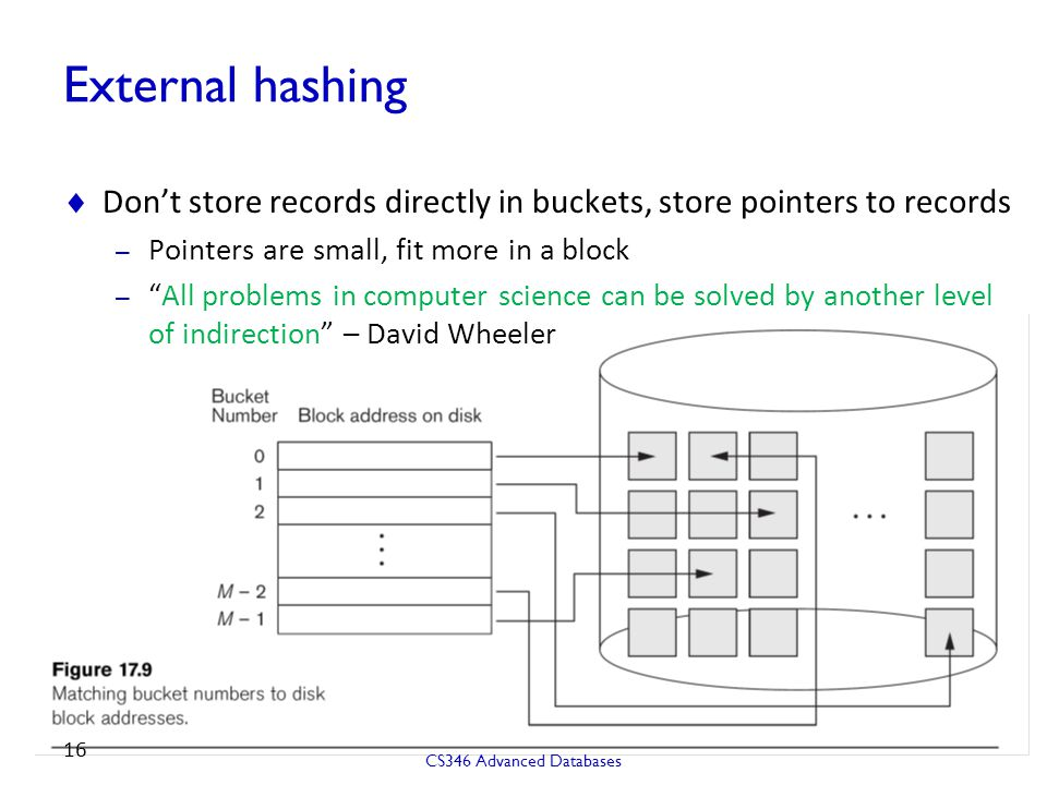 External hashing CS346 Advanced Databases 16  Don't store records directly in buckets, store pointers to records – Pointers are small, fit more in a