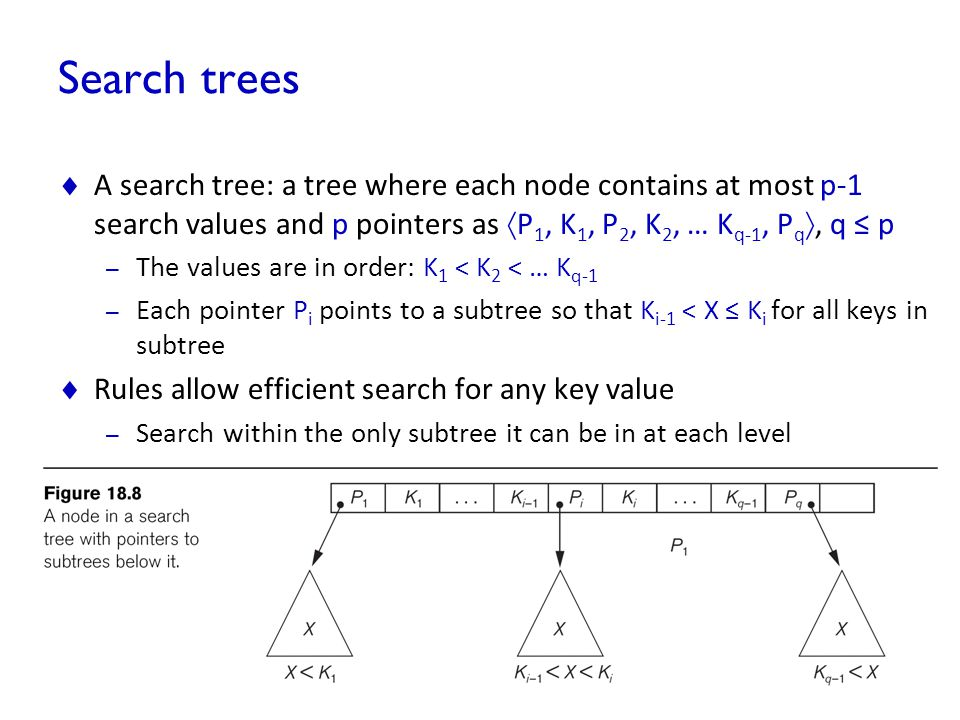Search trees  A search tree: a tree where each node contains at most p-1 search values and p pointers as  P 1, K 1, P 2, K 2, … K q-1, P q , q ≤ p