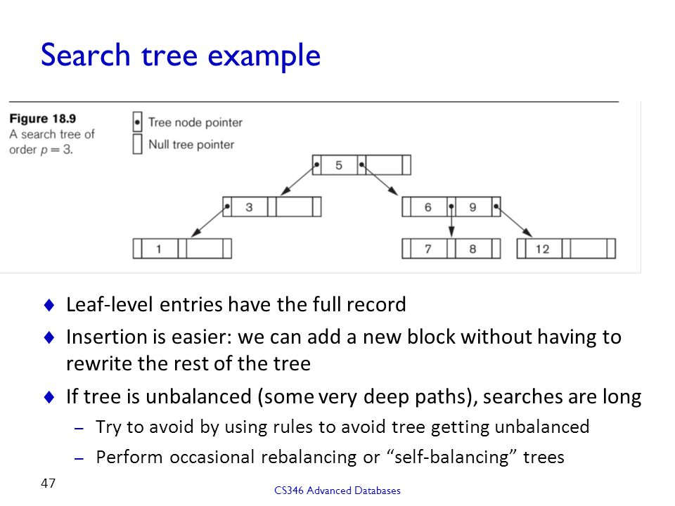 Search tree example  Leaf-level entries have the full record  Insertion is easier: we can add a new block without having to rewrite the rest of the tree  If tree is unbalanced (some very deep paths), searches are long – Try to avoid by using rules to avoid tree getting unbalanced – Perform occasional rebalancing or self-balancing trees CS346 Advanced Databases 47