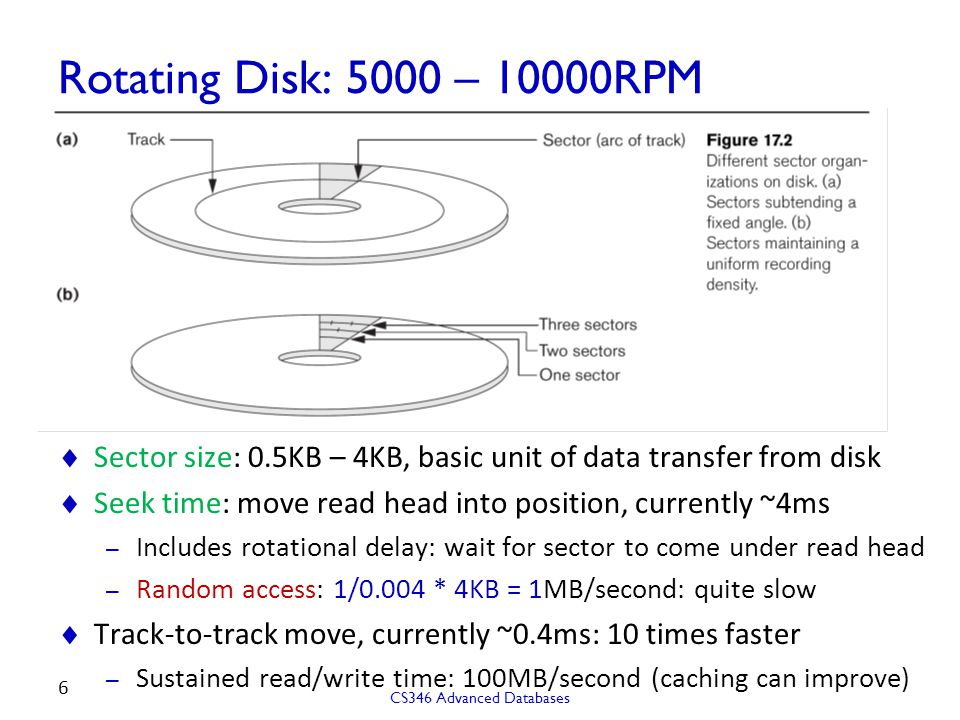 Rotating Disk: 5000 – 10000RPM  Sector size: 0.5KB – 4KB, basic unit of data transfer from disk  Seek time: move read head into position, currently