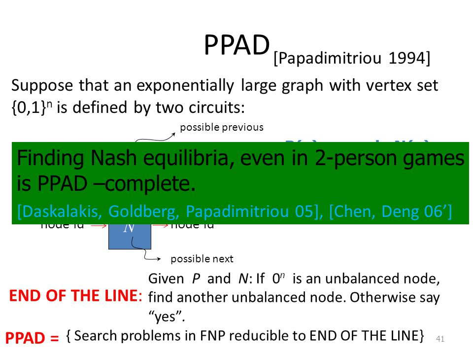 PPAD [Papadimitriou 1994] Suppose that an exponentially large graph with vertex set {0,1} n is defined by two circuits: P N node id END OF THE LINE: G