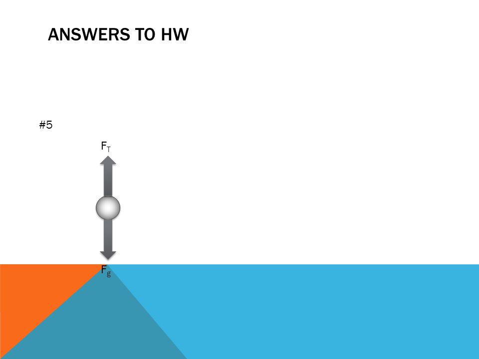 ANSWERS TO HW #3 #4 FgFg FTFT FgFg FNFN FTFT FfFf