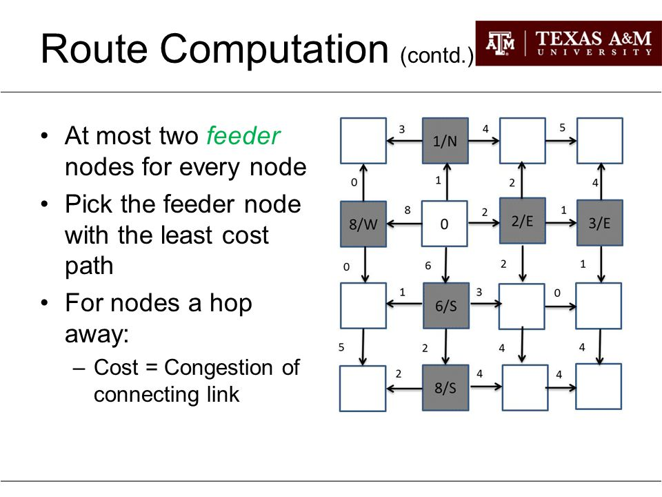 Route Computation (contd.) At most two feeder nodes for every node Pick the feeder node with the least cost path For nodes a hop away: –Cost = Congest