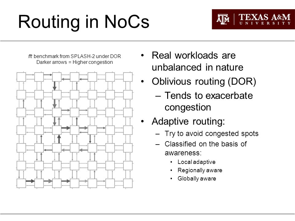 Routing in NoCs Real workloads are unbalanced in nature Oblivious routing (DOR) –Tends to exacerbate congestion Adaptive routing: –Try to avoid conges