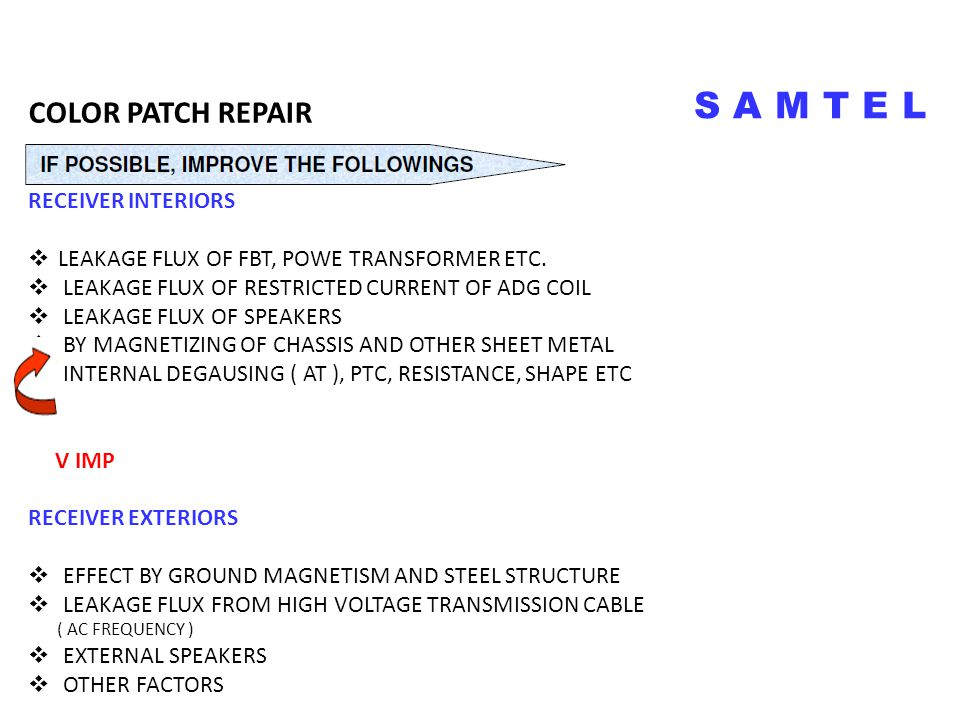 RECEIVER INTERIORS  LEAKAGE FLUX OF FBT, POWE TRANSFORMER ETC.