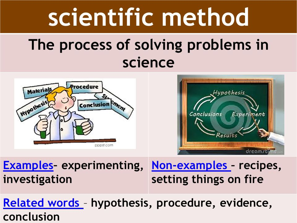 evidence Measurements and observations gathered during a scientific investigation Examples– length, massNon-examples – no units Related words – qualitative vs.
