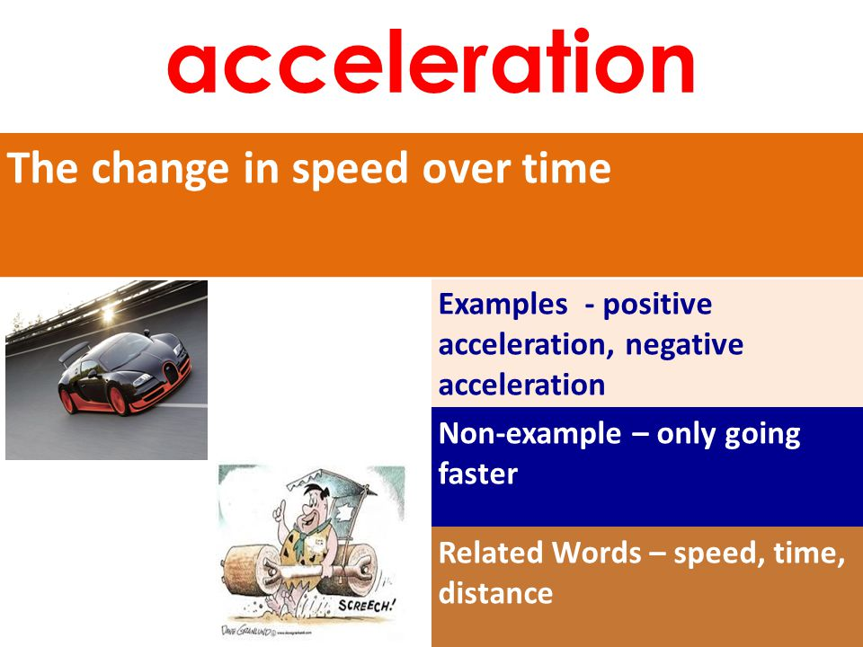 The change in speed over time Examples - positive acceleration, negative acceleration Non-example – only going faster Related Words – speed, time, distance acceleration