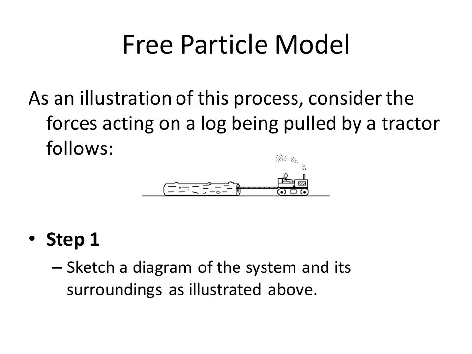 Free Particle Model Step 2 In order to assist in the identification of the relevant forces acting on the system, enclose the system (log) within a closed boundary line.