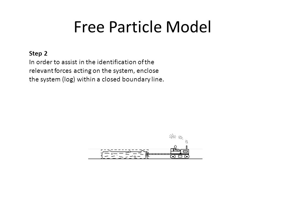 Free Particle Model Motion x: F net-x = F T + F f Motion y: F net-y = Fg + F N Step 3 Since the shape of the object is unimportant, shrink it to a point.
