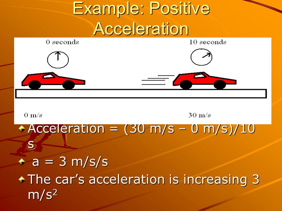 Example: Positive Acceleration Acceleration = (30 m/s – 0 m/s)/10 s a = 3 m/s/s a = 3 m/s/s The car's acceleration is increasing 3 m/s 2