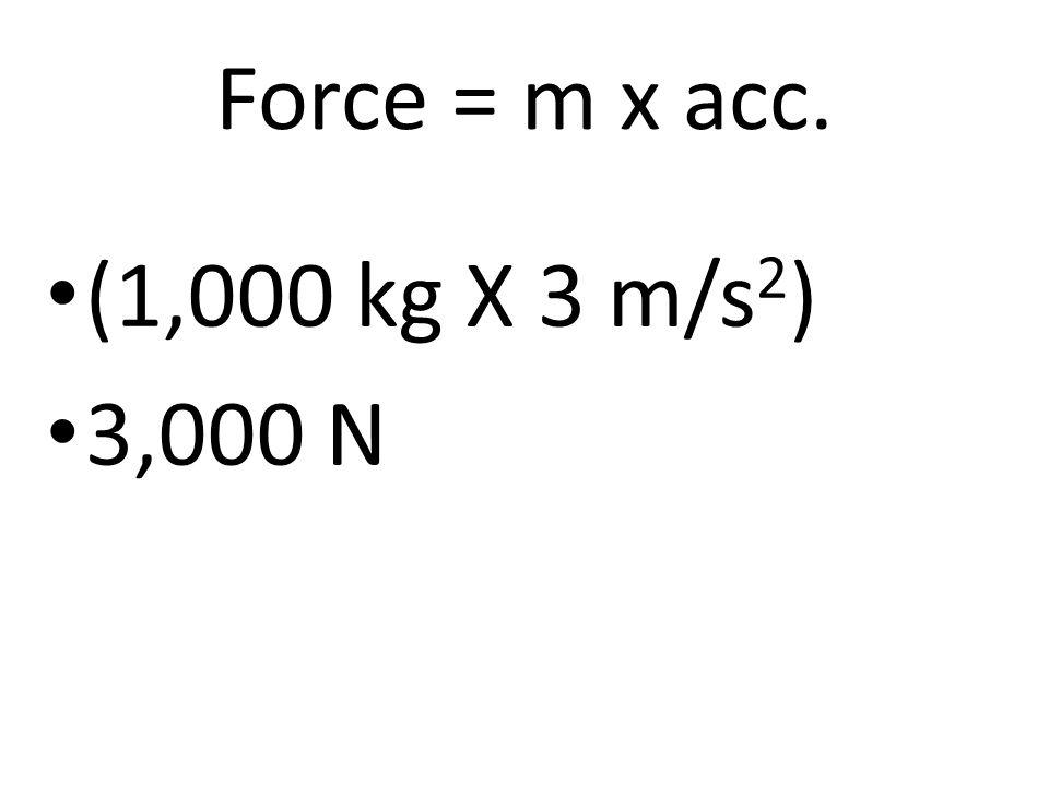 Force = m x acc. (1,000 kg X 3 m/s 2 ) 3,000 N