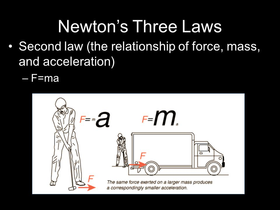 Newton's Three Laws Second law (the relationship of force, mass, and acceleration) –F=ma