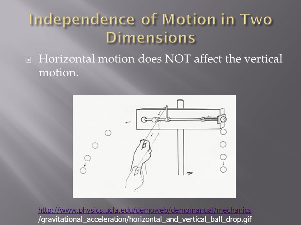  Horizontal motion does NOT affect the vertical motion.