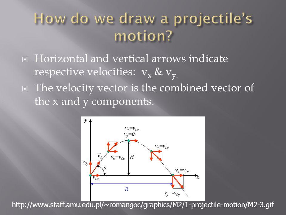 Since the shot black marble experiences no horiz.forces (ignoring air), it undergoes no horiz.