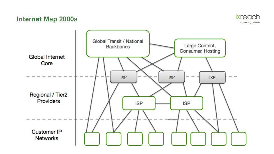 Internet Map 2000s