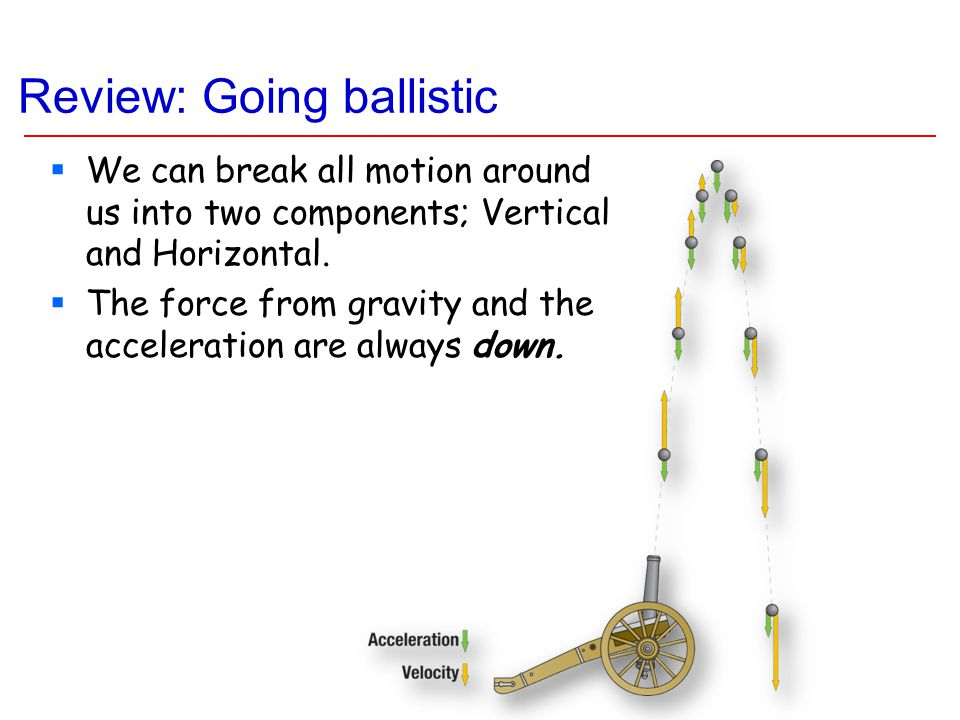 Review: Going ballistic  We can break all motion around us into two components; Vertical and Horizontal.