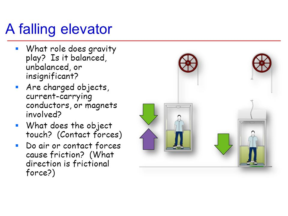 A falling elevator  What role does gravity play. Is it balanced, unbalanced, or insignificant.