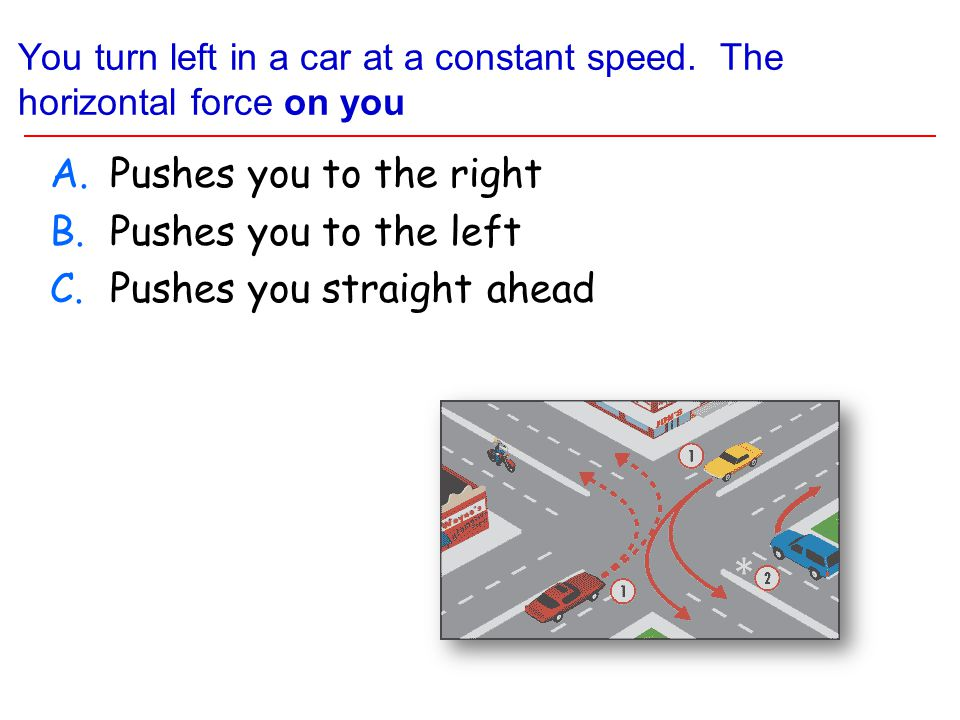 You turn left in a car at a constant speed.