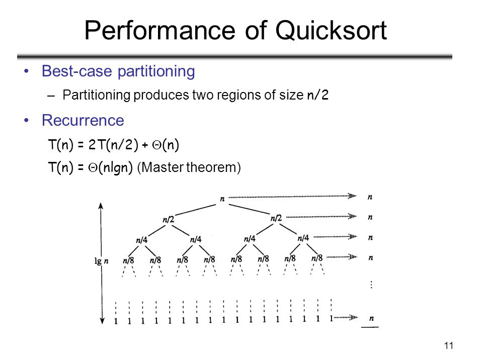CS 477/677 - Lecture 611 Performance of Quicksort Best-case partitioning –Partitioning produces two regions of size n/2 Recurrence T(n) = 2T(n/2) +  (n) T(n) =  (nlgn) (Master theorem)