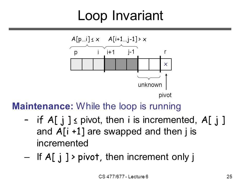 CS 477/677 - Lecture 625 Loop Invariant Maintenance: While the loop is running –if A[ j ] ≤ pivot, then i is incremented, A[ j ] and A[i +1] are swapped and then j is incremented –If A[ j ] > pivot, then increment only j A[p…i] ≤ xA[i+1…j-1] > x pii+1 rj-1 x unknown pivot