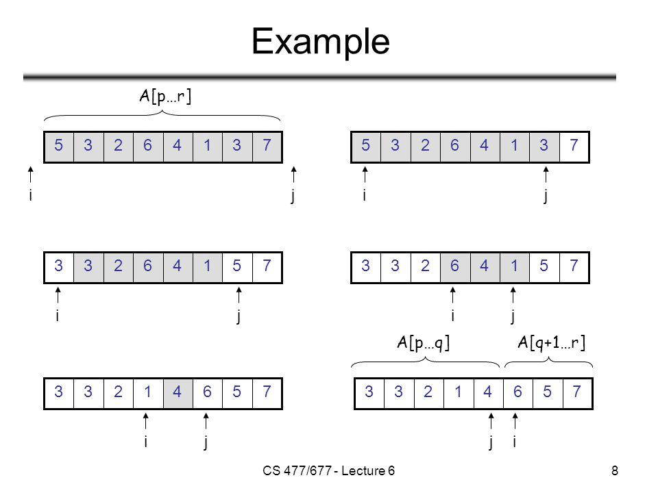 CS 477/677 - Lecture 69 Partitioning the Array Alg.