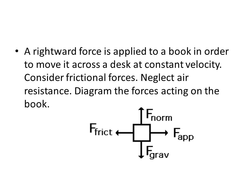 A rightward force is applied to a book in order to move it across a desk at constant velocity. Consider frictional forces. Neglect air resistance. Dia