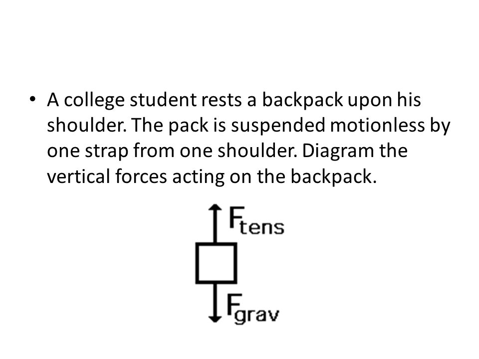 A college student rests a backpack upon his shoulder.