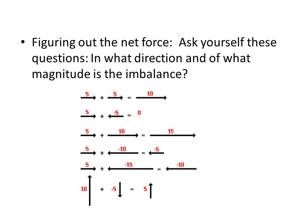 Figuring out the net force: Ask yourself these questions: In what direction and of what magnitude is the imbalance