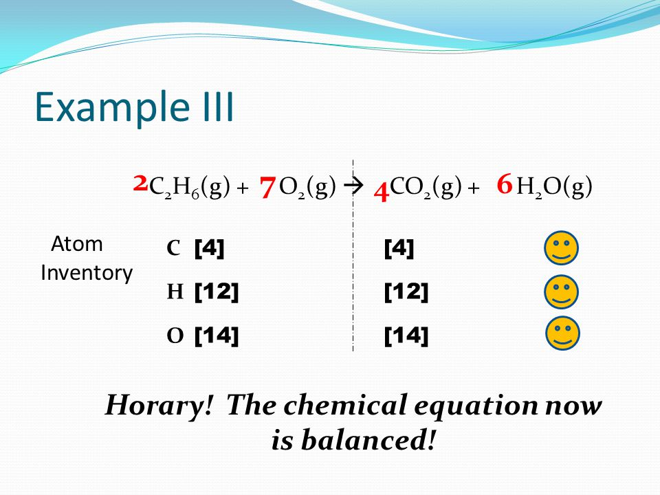 Example III C 2 H 6 (g) + O 2 (g)  CO 2 (g) + H 2 O(g) Atom Inventory H O C 6 2 4 [12] [14] [4] [12] [14] [4] 7 Horary! The chemical equation now is