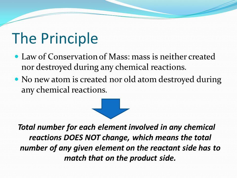 Example III C 2 H 6 (g) + O 2 (g)  CO 2 (g) + H 2 O(g) Atom Inventory H O C 6 2 4 [12] [14] [4] [12] [14] [4] 7 Horary.