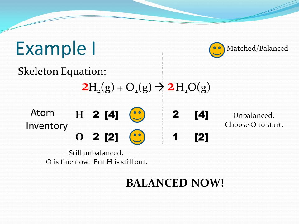 Example I Skeleton Equation: H 2 (g) + O 2 (g)  H 2 O(g) Atom Inventory H O 2 2 1 2 Unbalanced. Choose O to start. 2 [2] [4] Still unbalanced. O is f
