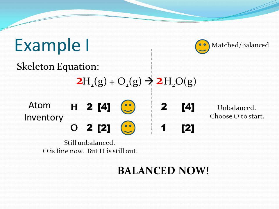 Example IV Ba(ClO 3 ) 2 (aq) + Na 2 SO 4 (aq)  BaSO 4 (p) + NaClO 3 (aq) Atom Inventory Now the equation is a lot easier to balance.