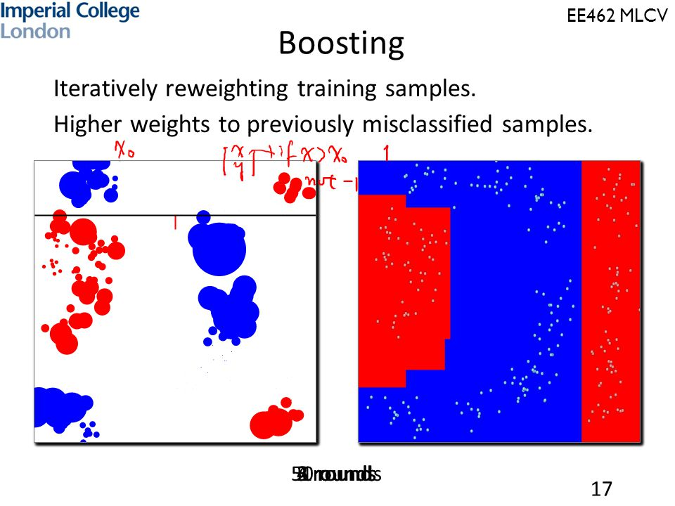 EE462 MLCV Boosting  Iteratively reweighting training samples.  Higher weights to previously misclassified samples. 17 1 round2 rounds3 rounds4 roun