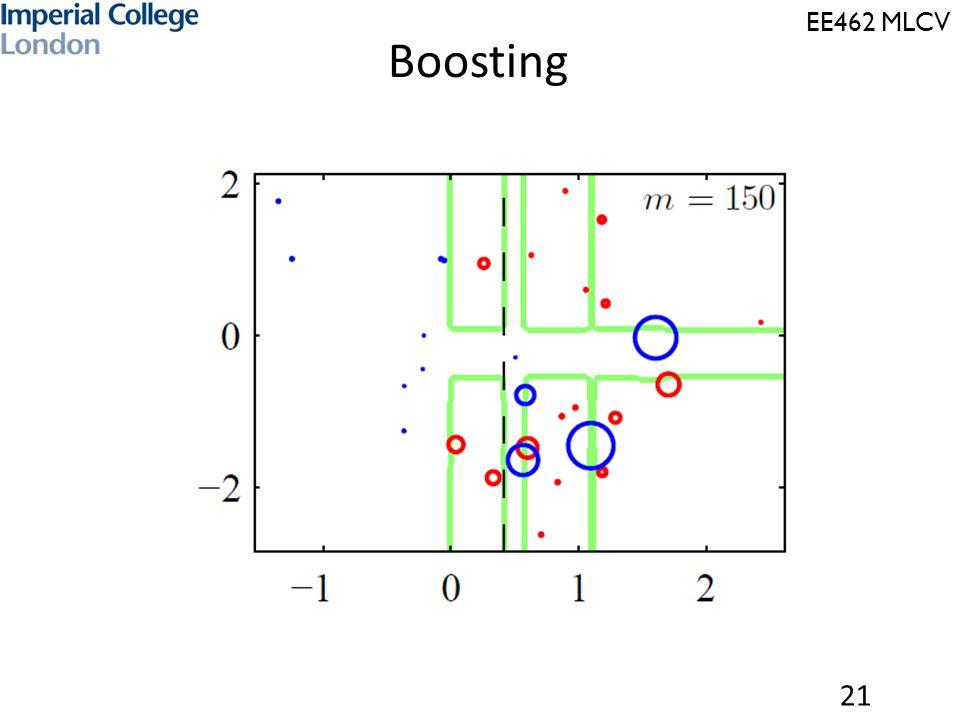 EE462 MLCV Boosting 21