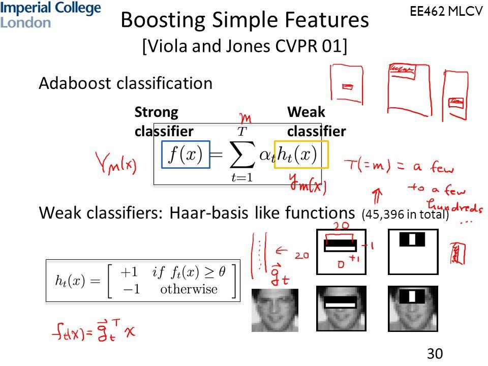EE462 MLCV Boosting Simple Features [Viola and Jones CVPR 01]  Adaboost classification  Weak classifiers: Haar-basis like functions (45,396 in total) 30 Weak classifier Strong classifier