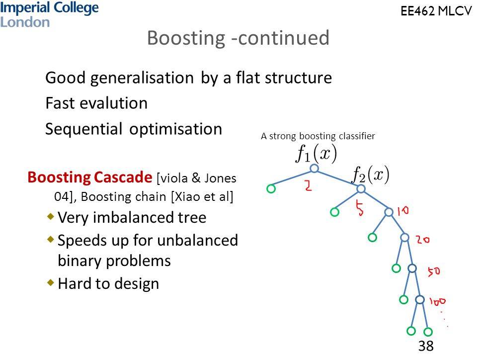 EE462 MLCV Boosting -continued  Good generalisation by a flat structure  Fast evalution  Sequential optimisation 38 A strong boosting classifier Boosting Cascade [viola & Jones 04], Boosting chain [Xiao et al]  Very imbalanced tree  Speeds up for unbalanced binary problems  Hard to design