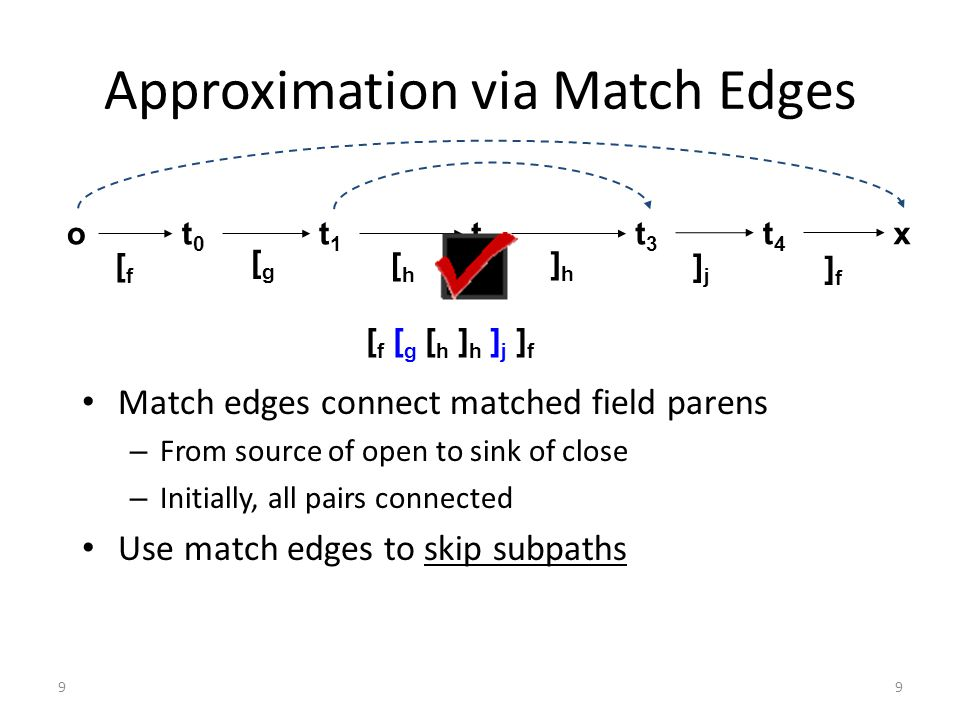 10 Refining the Approximation Refine by removing some match edges – Exposes more of original path for checking Remove where unbalanced parens expected – Explore deeper levels of pointer indirection ot3t3 t0t0 t1t1 [f[f [g[g t4t4 x ]j]j ]f]f [ f [ g [ h ] h ] j ] f 10