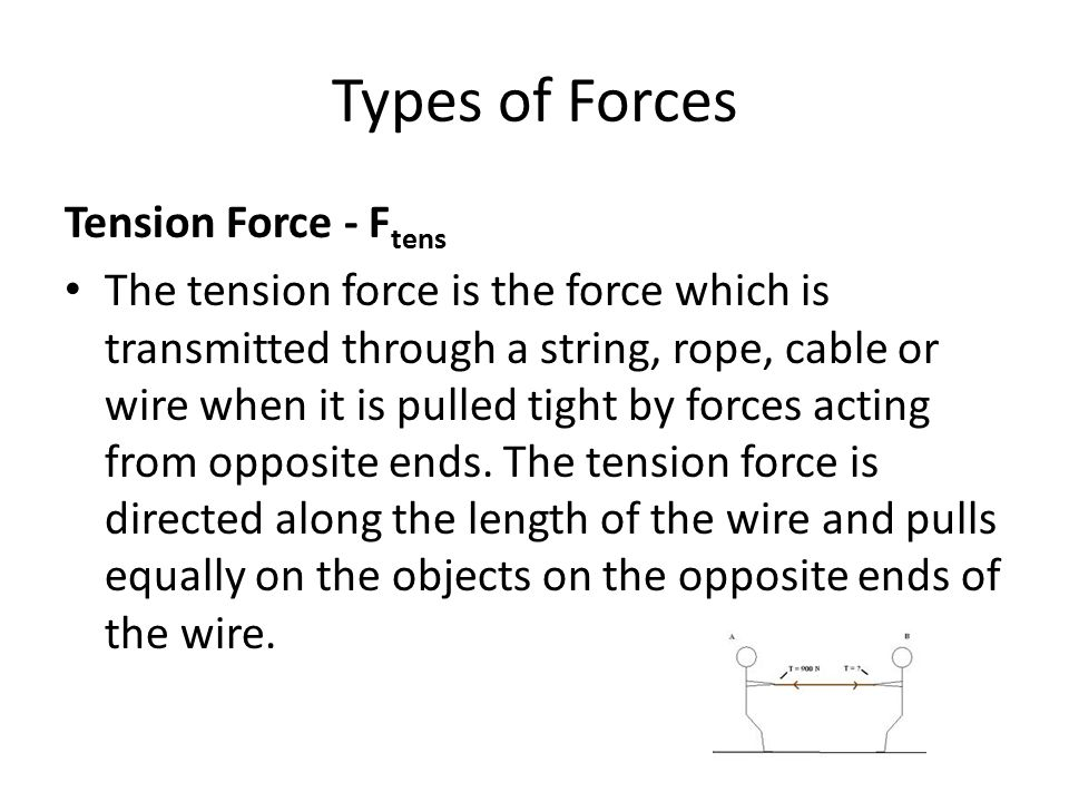 Types of Forces Tension Force - F tens The tension force is the force which is transmitted through a string, rope, cable or wire when it is pulled tig