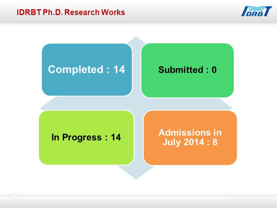 IDRBT Ph.D.