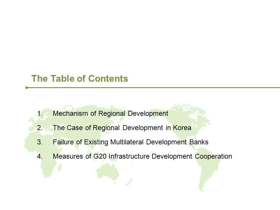1.Mechanism of Regional Development 2.The Case of Regional Development in Korea 3.Failure of Existing Multilateral Development Banks 4.Measures of G20