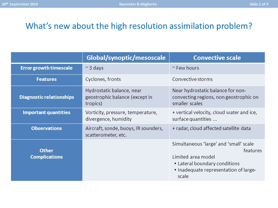 30 th September 2010 Bannister & Migliorini Slide 2 of 9 What's new about the high resolution assimilation problem? Global/synoptic/mesoscaleConvectiv