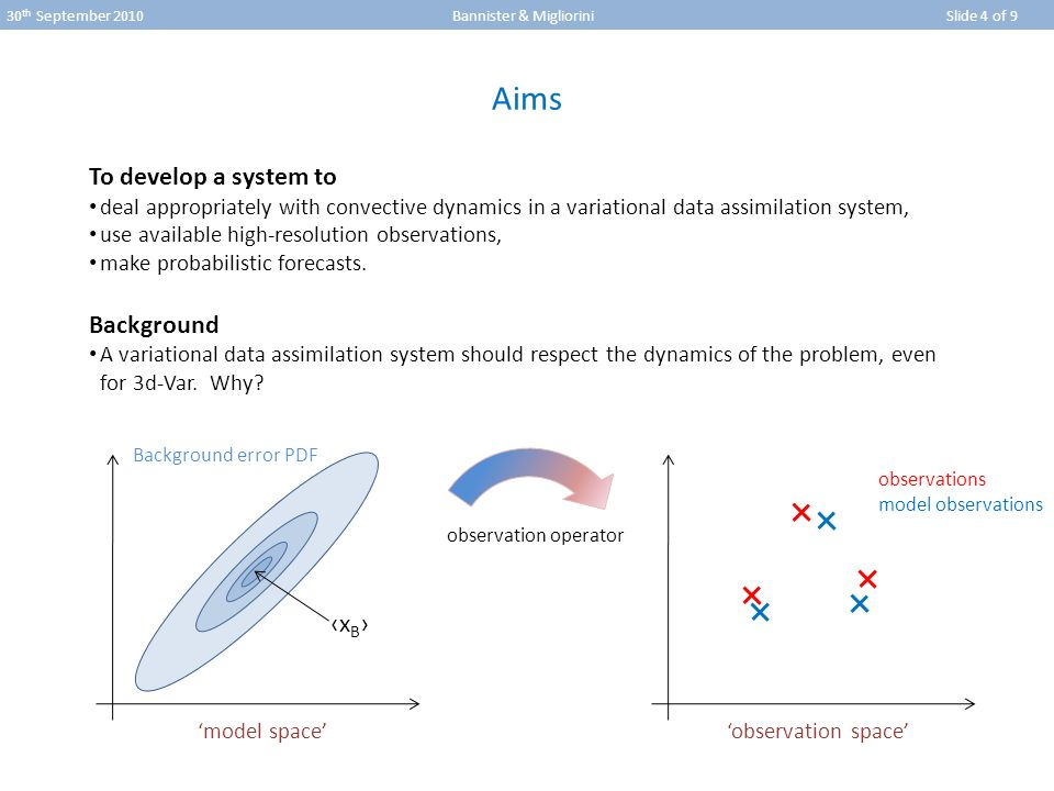 30 th September 2010 Bannister & Migliorini Slide 4 of 9 Aims To develop a system to deal appropriately with convective dynamics in a variational data