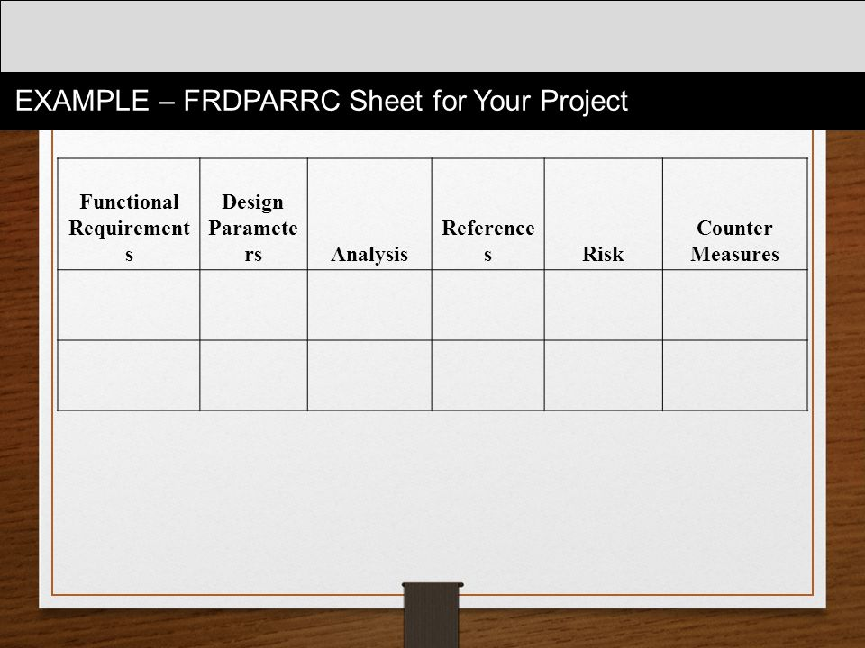 Functional Requirement s Design Paramete rsAnalysis Reference sRisk Counter Measures EXAMPLE – FRDPARRC Sheet for Your Project