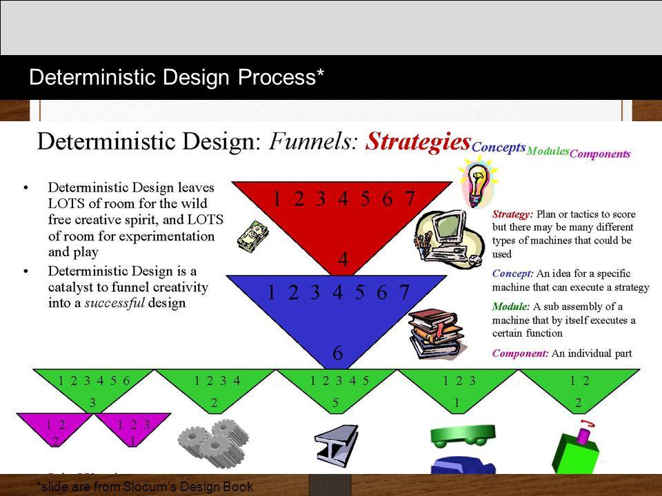 Deterministic Design Process* *slide are from Slocum's Design Book