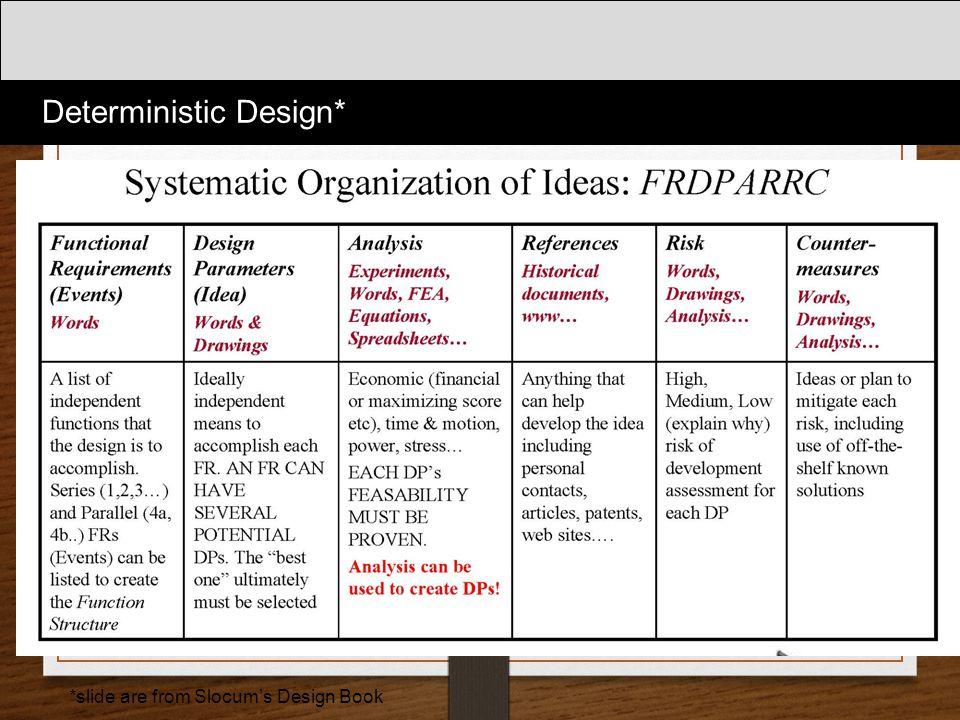 Deterministic Design* *slide are from Slocum's Design Book