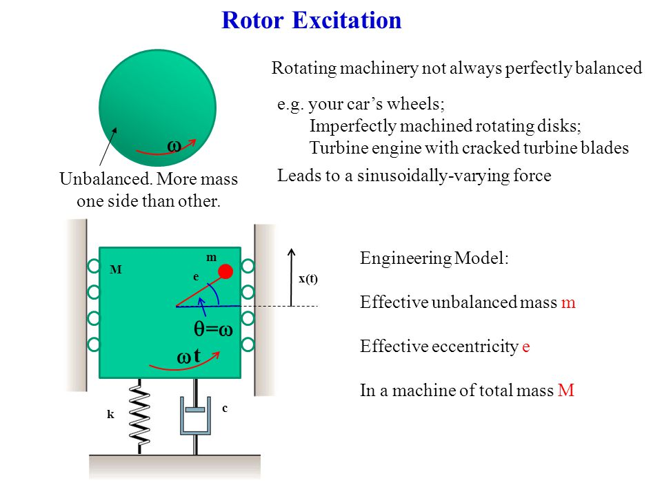 Rotor Excitation Rotating machinery not always perfectly balanced  Unbalanced. More mass one side than other. e.g. your car's wheels; Imperfectly mac