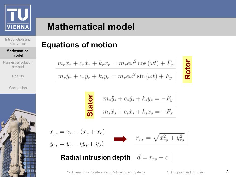 Measurement and Actuator Technology Introduction and Motivation Mathematical model Results Conclusion Numerical solution method S.