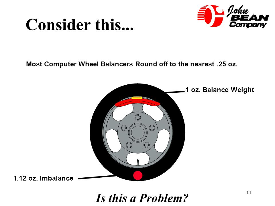 11 Consider this... 1.12 oz. Imbalance Most Computer Wheel Balancers Round off to the nearest.25 oz. 1 oz. Balance Weight Is this a Problem?