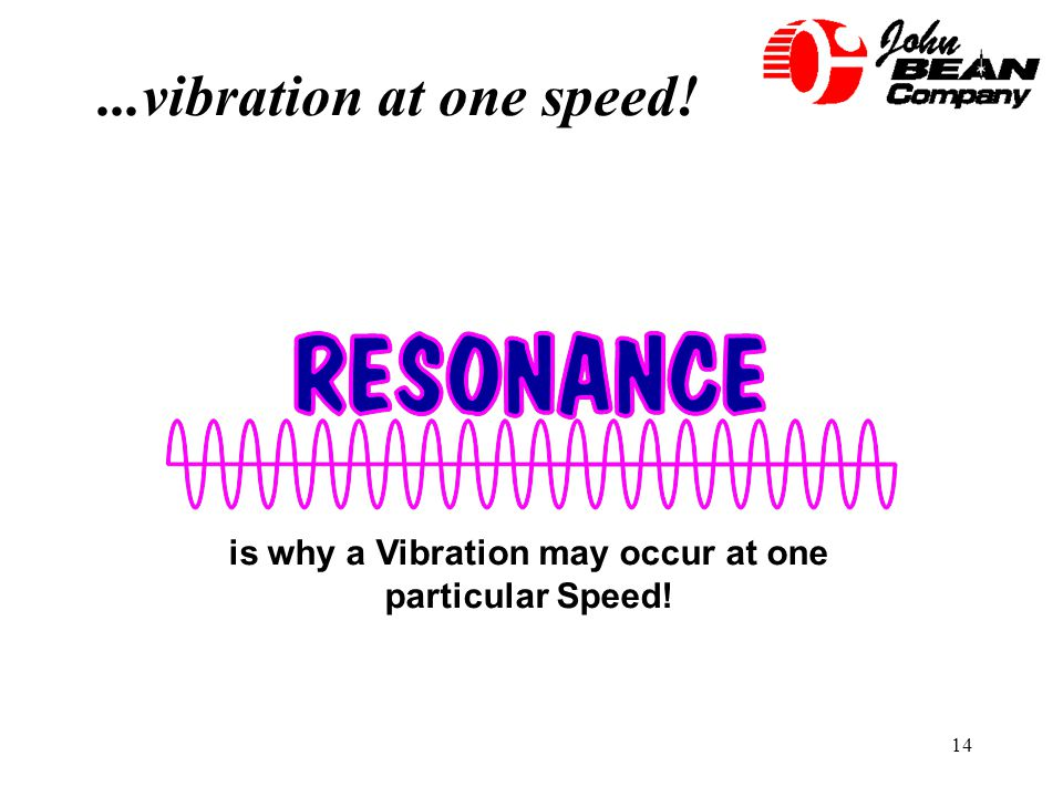 14...vibration at one speed! is why a Vibration may occur at one particular Speed!