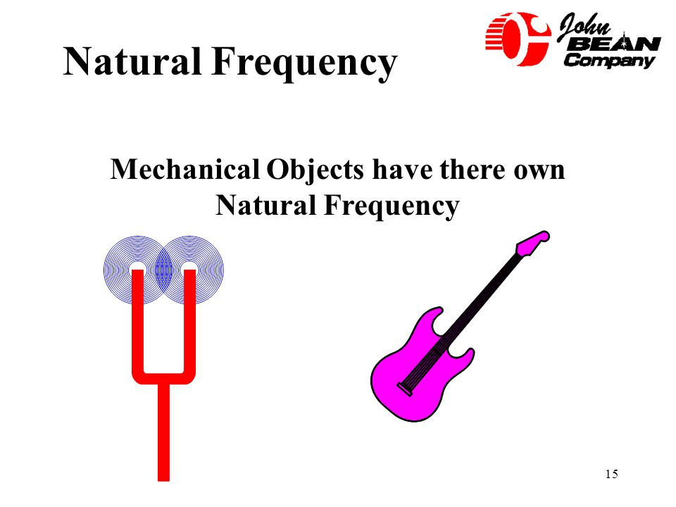 15 Natural Frequency Mechanical Objects have there own Natural Frequency